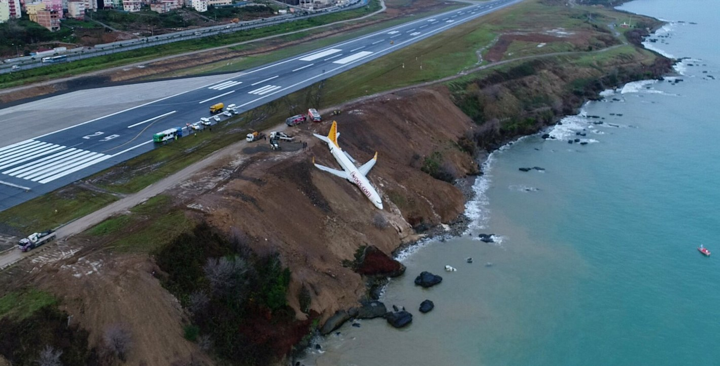 2018 01 14t105227z 800142839 rc1c55f6b900 rtrmadp 3 turkey airplane