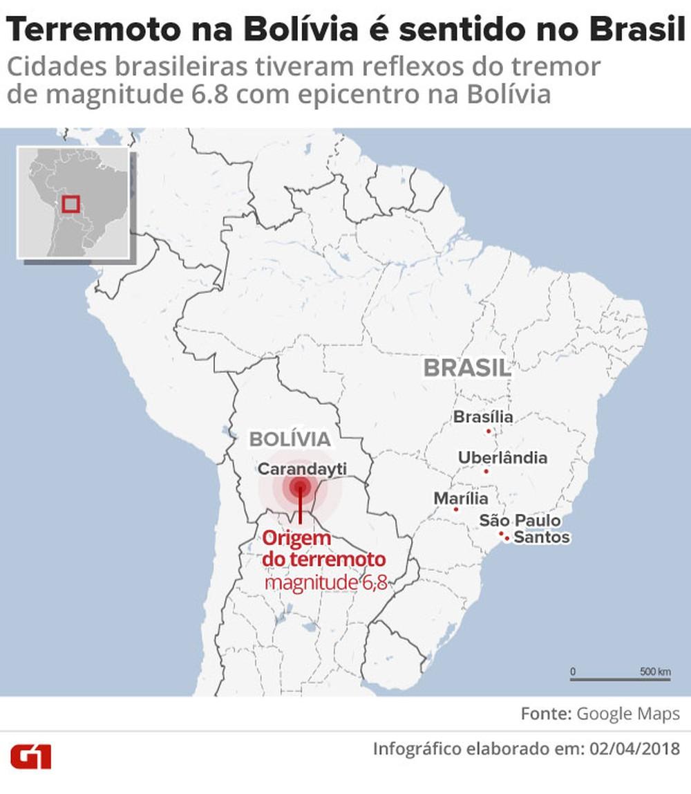 terremoto bolivia brasil