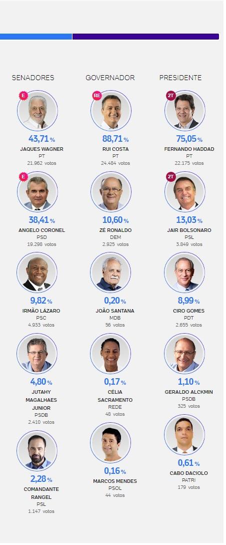 presidenteuclides