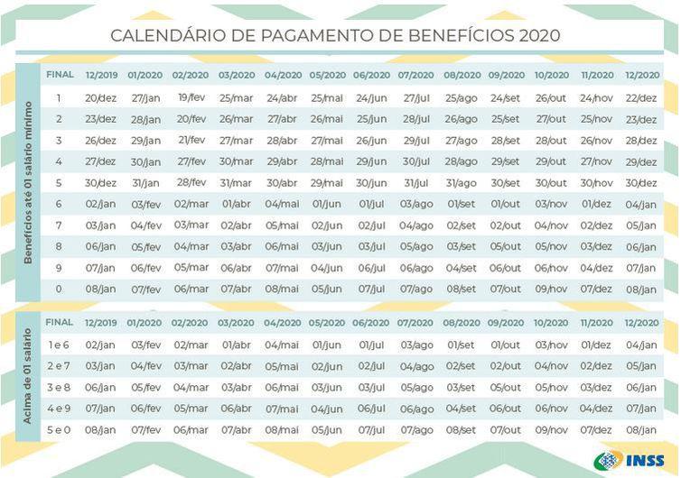 INSS: veja calendário de pagamento de aposentadorias e pensões de 2020